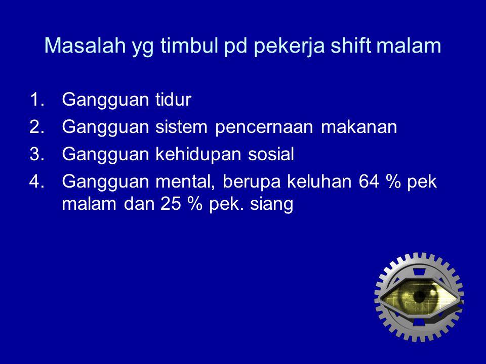 Masalah yg timbul pd pekerja shift malam 1.Gangguan tidur 2.Gangguan sistem pencernaan makanan 3.Gangguan kehidupan sosial 4.Gangguan mental, berupa k