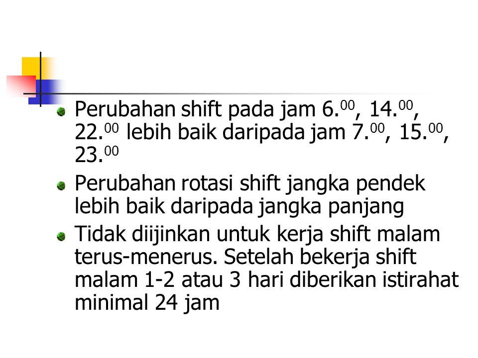 Perubahan shift pada jam 6. 00, 14. 00, 22. 00 lebih baik daripada jam 7. 00, 15. 00, 23. 00 Perubahan rotasi shift jangka pendek lebih baik daripada