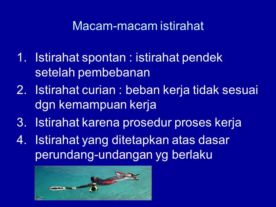 Jumlah hari kerja dalam seminggu  Di Indonesia ada 2 sistem hari kerja : 5 hr dan 6 hr kerja  Sistem 5 hari kerja :  Keuntungannya : mempunyai 2 hr libur untuk aktivitas sosial /rekreasi.