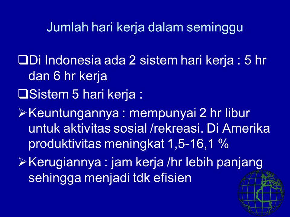 Jumlah hari kerja dalam seminggu  Di Indonesia ada 2 sistem hari kerja : 5 hr dan 6 hr kerja  Sistem 5 hari kerja :  Keuntungannya : mempunyai 2 hr