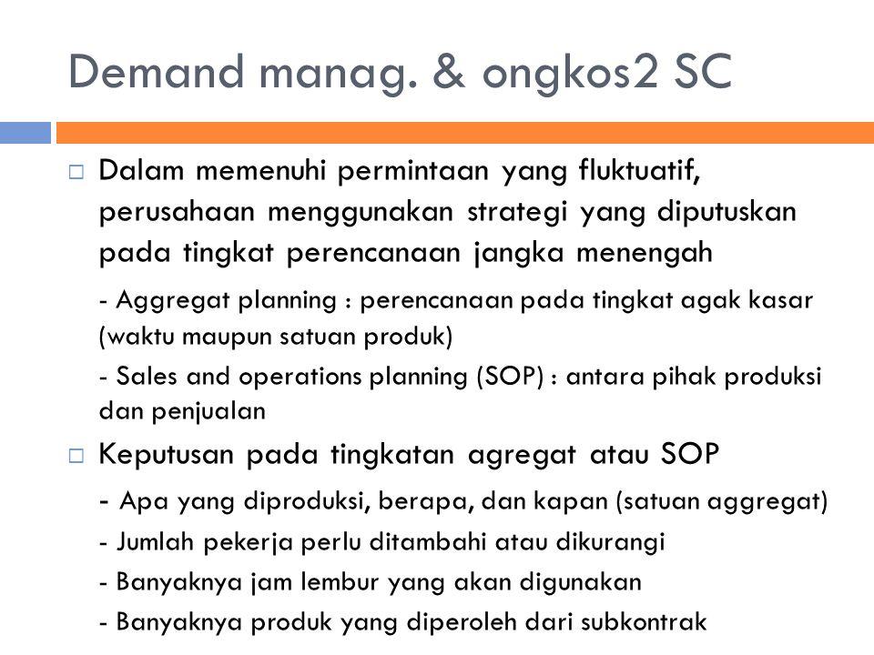 Demand manag. & ongkos2 SC  Dalam memenuhi permintaan yang fluktuatif, perusahaan menggunakan strategi yang diputuskan pada tingkat perencanaan jangk
