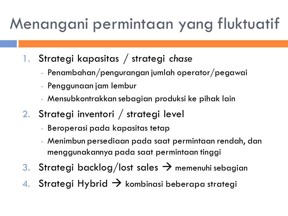 Menangani permintaan yang fluktuatif 1. Strategi kapasitas / strategi chase - Penambahan/pengurangan jumlah operator/pegawai - Penggunaan jam lembur -