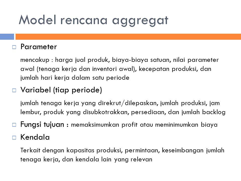 Model rencana aggregat  Parameter mencakup : harga jual produk, biaya-biaya satuan, nilai parameter awal (tenaga kerja dan inventori awal), kecepatan