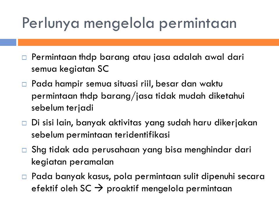 Perlunya mengelola permintaan  Permintaan thdp barang atau jasa adalah awal dari semua kegiatan SC  Pada hampir semua situasi riil, besar dan waktu