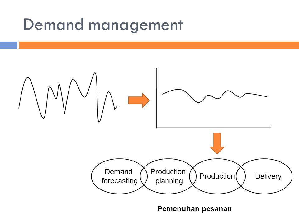 Demand management Demand forecasting Production planning Production Delivery Pemenuhan pesanan