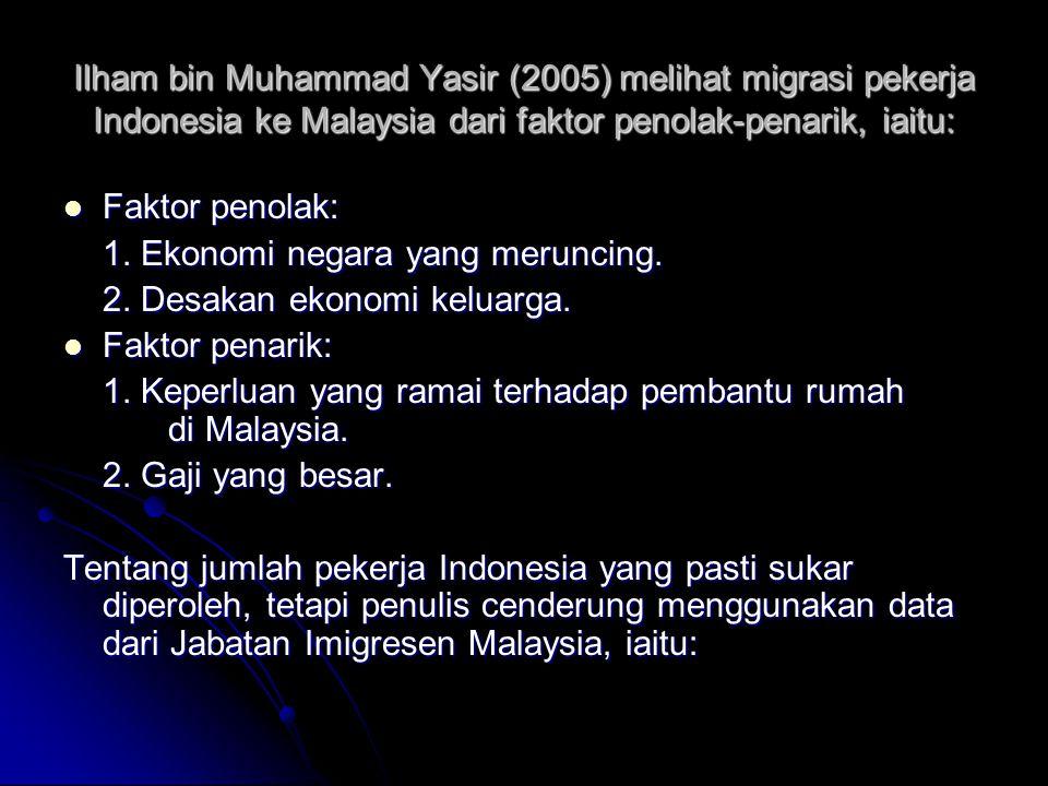 Ilham bin Muhammad Yasir (2005) melihat migrasi pekerja Indonesia ke Malaysia dari faktor penolak-penarik, iaitu: Faktor penolak: Faktor penolak: 1. E