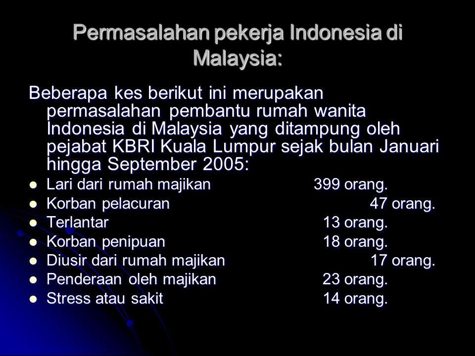 Permasalahan pekerja Indonesia di Malaysia: Beberapa kes berikut ini merupakan permasalahan pembantu rumah wanita Indonesia di Malaysia yang ditampung