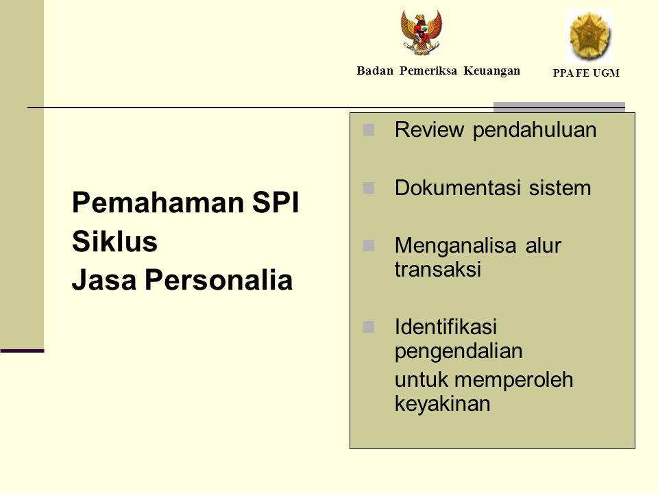 Pemahaman SPI Siklus Jasa Personalia Review pendahuluan Dokumentasi sistem Menganalisa alur transaksi Identifikasi pengendalian untuk memperoleh keyakinan Badan Pemeriksa Keuangan PPA FE UGM