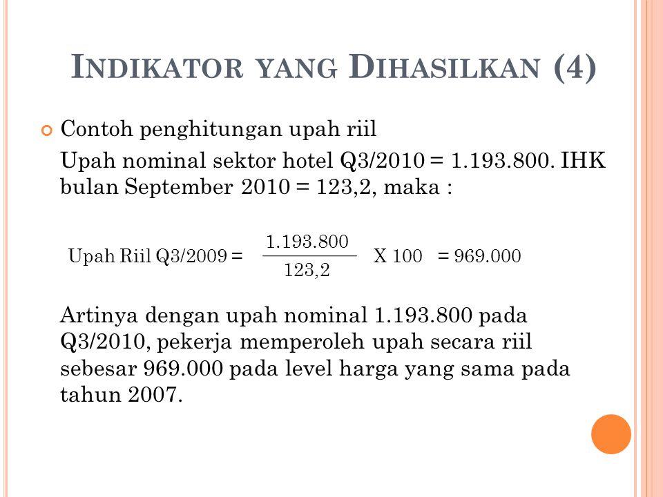 I NDIKATOR YANG D IHASILKAN (4) Contoh penghitungan upah riil Upah nominal sektor hotel Q3/2010 = 1.193.800.