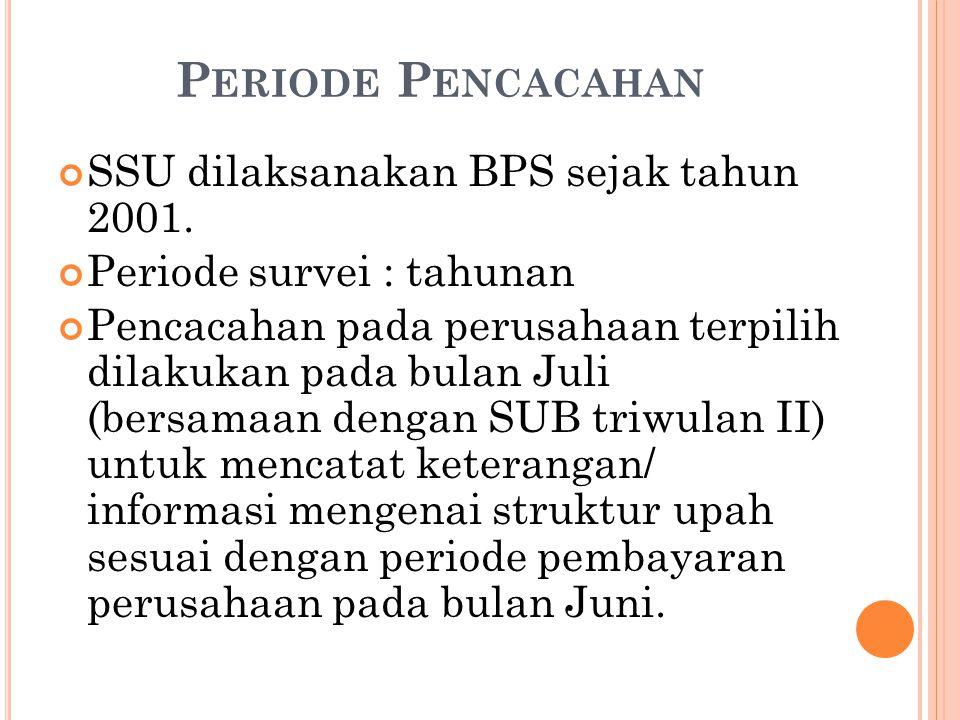 P ERIODE P ENCACAHAN SSU dilaksanakan BPS sejak tahun 2001.