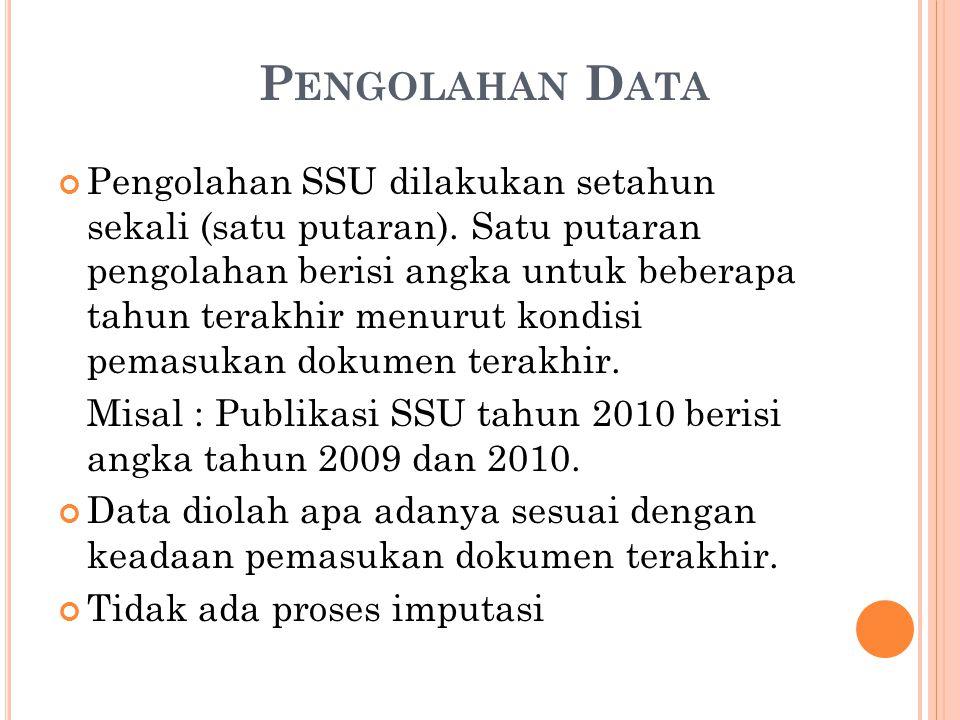 P ENGOLAHAN D ATA Pengolahan SSU dilakukan setahun sekali (satu putaran).