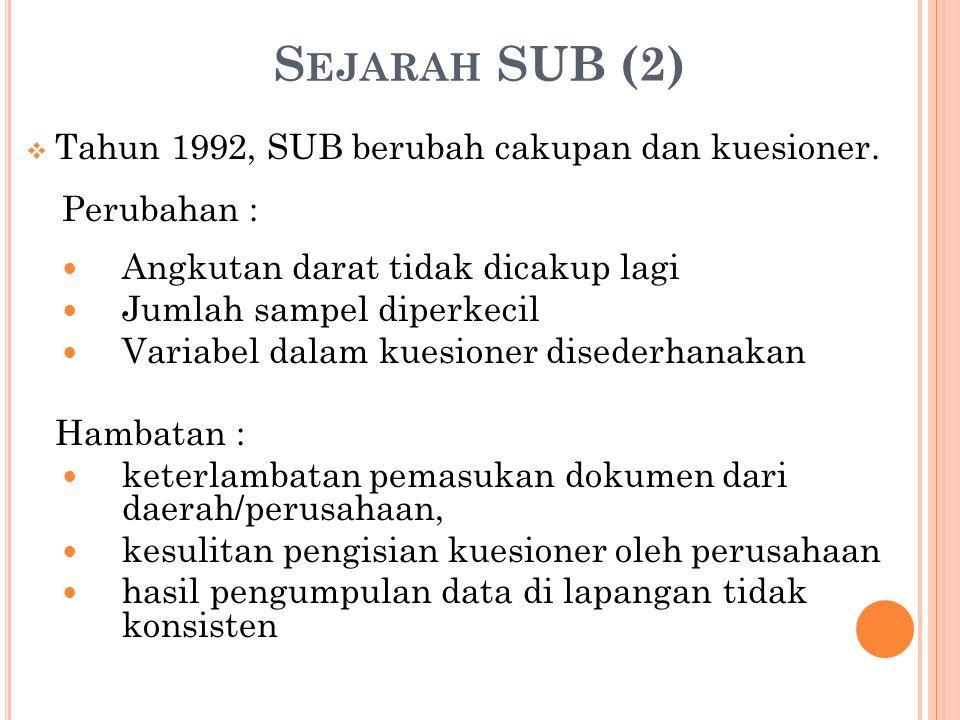 S EJARAH SUB (2)  Tahun 1992, SUB berubah cakupan dan kuesioner.