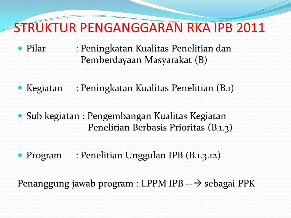 STRUKTUR PENGANGGARAN RKA IPB 2011 Pilar: Peningkatan Kualitas Penelitian dan Pemberdayaan Masyarakat (B) Kegiatan: Peningkatan Kualitas Penelitian (B.1) Sub kegiatan : Pengembangan Kualitas Kegiatan Penelitian Berbasis Prioritas (B.1.3) Program: Penelitian Unggulan IPB (B.1.3.12) Penanggung jawab program : LPPM IPB --  sebagai PPK