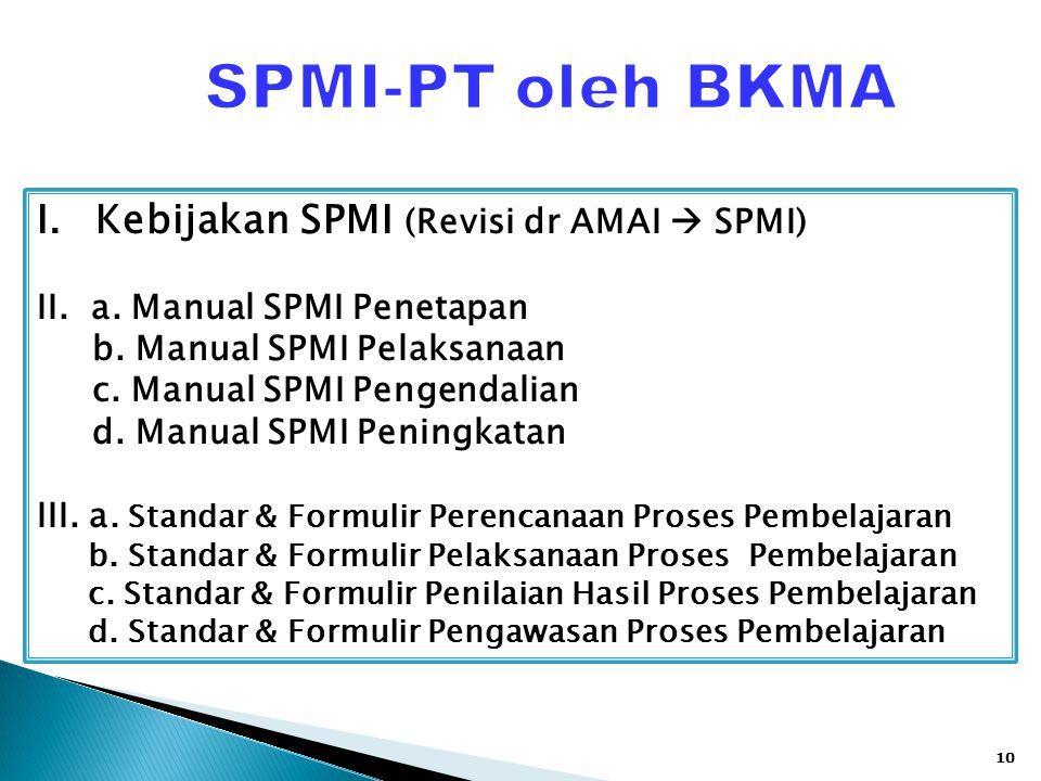 10 I.Kebijakan SPMI (Revisi dr AMAI  SPMI) II. a. Manual SPMI Penetapan b. Manual SPMI Pelaksanaan c. Manual SPMI Pengendalian d. Manual SPMI Peningk