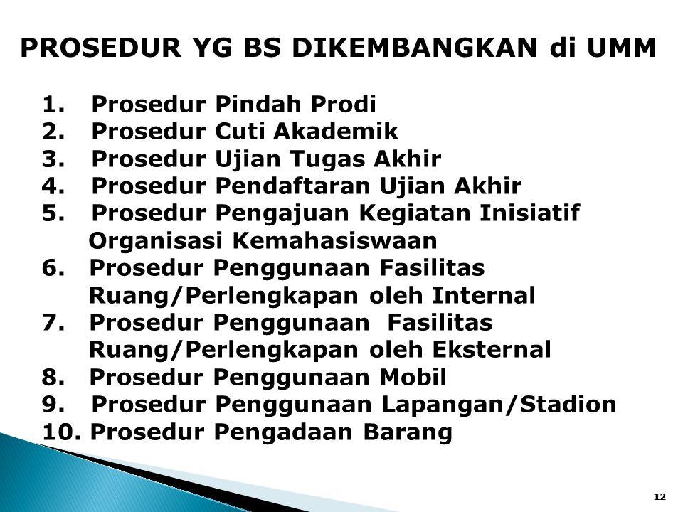 12 1. Prosedur Pindah Prodi 2. Prosedur Cuti Akademik 3. Prosedur Ujian Tugas Akhir 4. Prosedur Pendaftaran Ujian Akhir 5. Prosedur Pengajuan Kegiatan