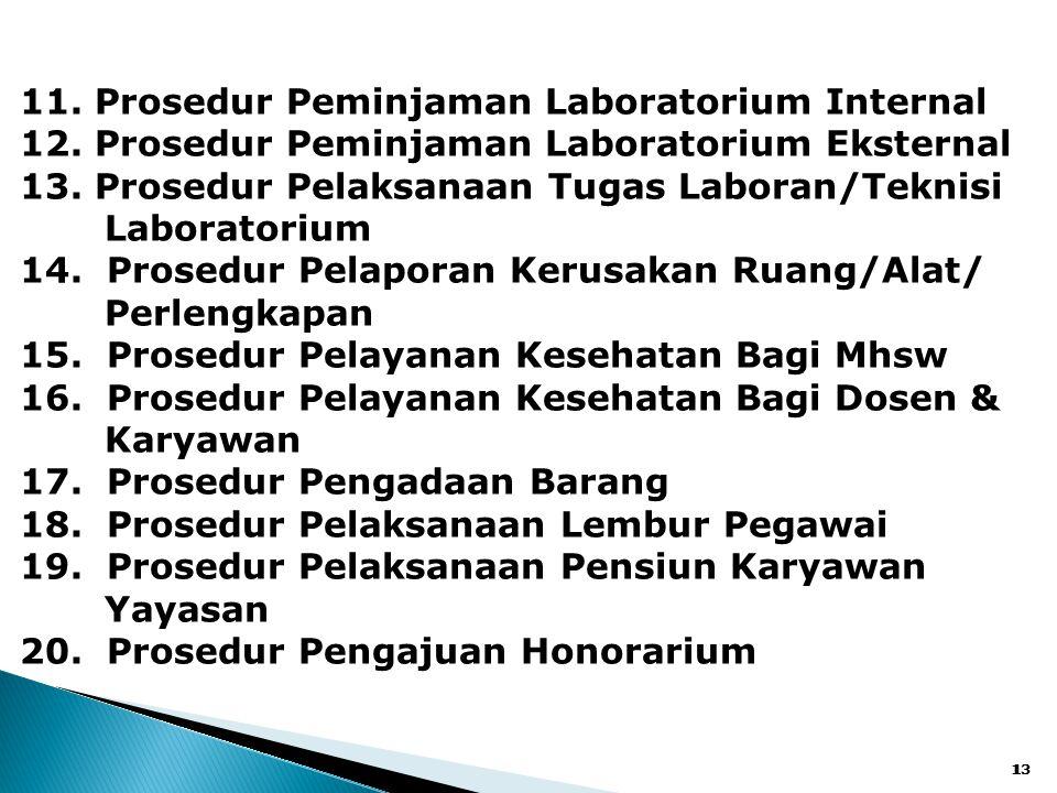 13 11. Prosedur Peminjaman Laboratorium Internal 12. Prosedur Peminjaman Laboratorium Eksternal 13. Prosedur Pelaksanaan Tugas Laboran/Teknisi Laborat