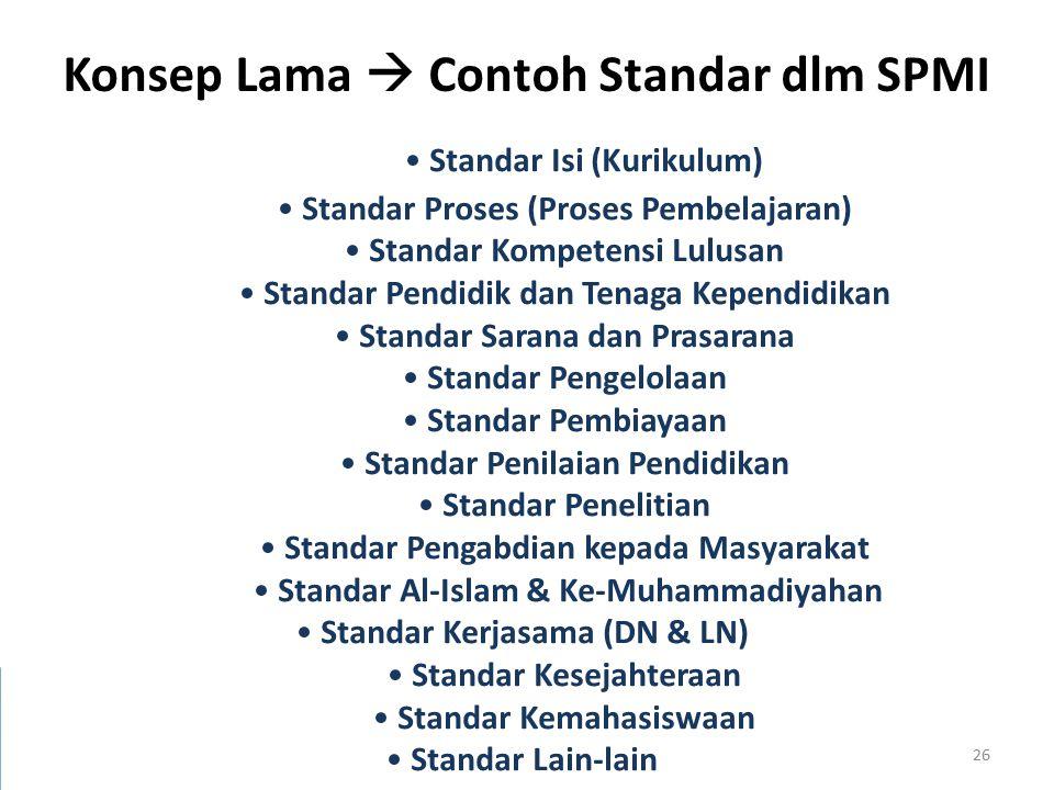 77 Standar Isi (Kurikulum) Standar Proses (Proses Pembelajaran) Standar Kompetensi Lulusan Standar Pendidik dan Tenaga Kependidikan Standar Sarana dan Prasarana Standar Pengelolaan Standar Pembiayaan Standar Penilaian Pendidikan Standar Penelitian Standar Pengabdian kepada Masyarakat Standar Al-Islam & Ke-Muhammadiyahan Standar Kerjasama (DN & LN) Standar Kesejahteraan Standar Kemahasiswaan Standar Lain-lain 26 Konsep Lama  Contoh Standar dlm SPMI