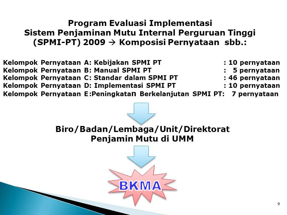 9 Program Evaluasi Implementasi Sistem Penjaminan Mutu Internal Perguruan Tinggi (SPMI-PT) 2009  Komposisi Pernyataan sbb.: Kelompok Pernyataan A: Ke