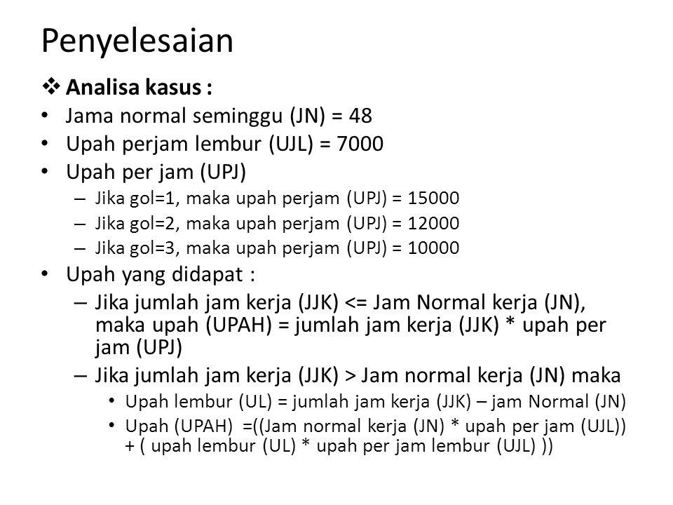 Penyelesaian  Analisa kasus : Jama normal seminggu (JN) = 48 Upah perjam lembur (UJL) = 7000 Upah per jam (UPJ) – Jika gol=1, maka upah perjam (UPJ) = 15000 – Jika gol=2, maka upah perjam (UPJ) = 12000 – Jika gol=3, maka upah perjam (UPJ) = 10000 Upah yang didapat : – Jika jumlah jam kerja (JJK) <= Jam Normal kerja (JN), maka upah (UPAH) = jumlah jam kerja (JJK) * upah per jam (UPJ) – Jika jumlah jam kerja (JJK) > Jam normal kerja (JN) maka Upah lembur (UL) = jumlah jam kerja (JJK) – jam Normal (JN) Upah (UPAH) =((Jam normal kerja (JN) * upah per jam (UJL)) + ( upah lembur (UL) * upah per jam lembur (UJL) ))