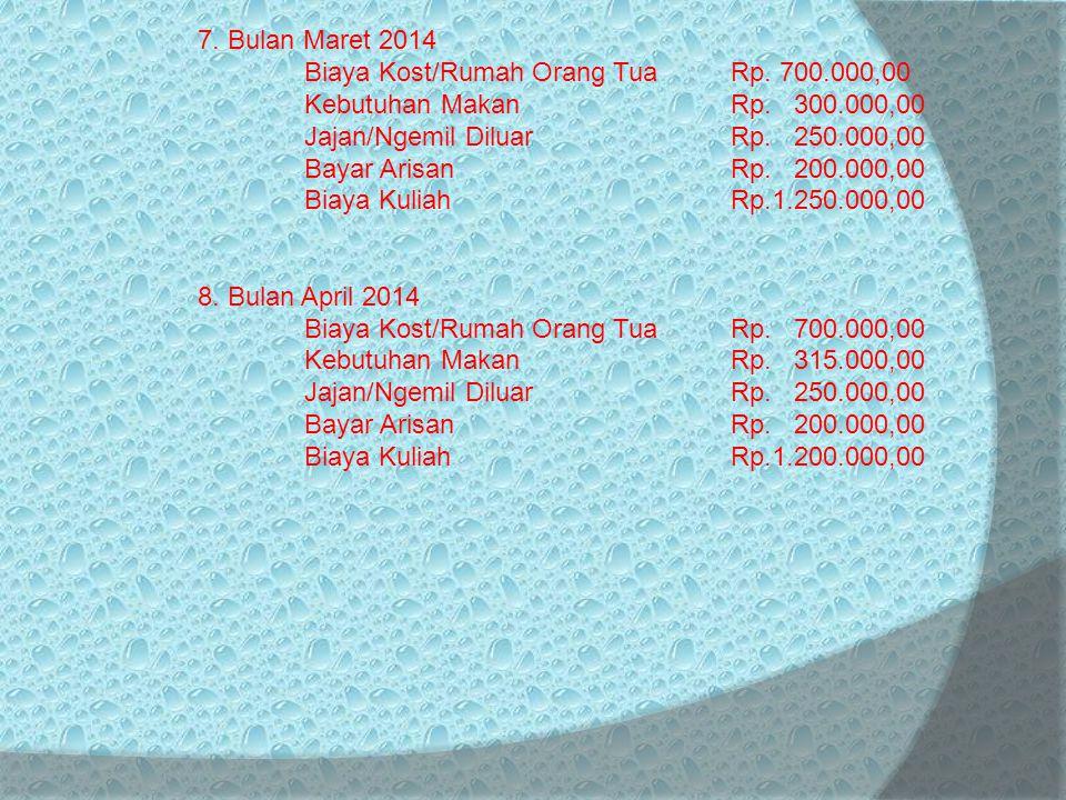 7. Bulan Maret 2014 Biaya Kost/Rumah Orang Tua Rp. 700.000,00 Kebutuhan Makan Rp. 300.000,00 Jajan/Ngemil DiluarRp. 250.000,00 Bayar ArisanRp. 200.000