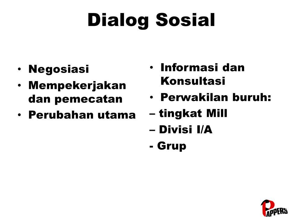 Dialog Sosial Negosiasi Mempekerjakan dan pemecatan Perubahan utama Informasi dan Konsultasi Perwakilan buruh: – tingkat Mill – Divisi I/A - Grup