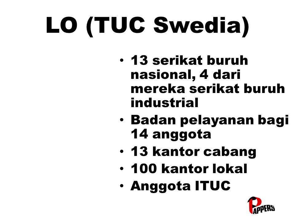 LO (TUC Swedia) 13 serikat buruh nasional, 4 dari mereka serikat buruh industrial 13 serikat buruh nasional, 4 dari mereka serikat buruh industrial Ba