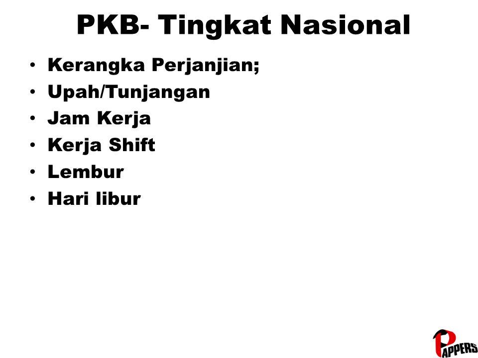 PKB- Tingkat Nasional Kerangka Perjanjian; Upah/Tunjangan Jam Kerja Kerja Shift Lembur Hari libur