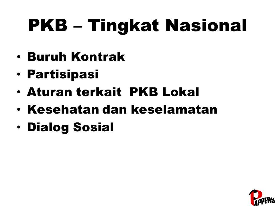 PKB – Tingkat Nasional Buruh Kontrak Partisipasi Aturan terkait PKB Lokal Kesehatan dan keselamatan Dialog Sosial