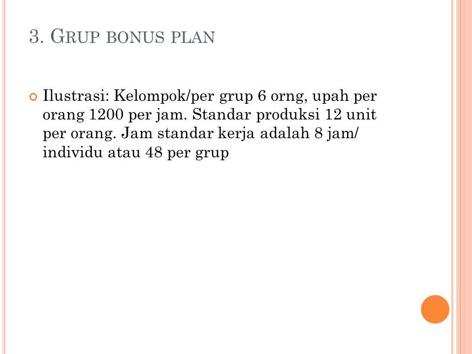 3. G RUP BONUS PLAN Ilustrasi: Kelompok/per grup 6 orng, upah per orang 1200 per jam. Standar produksi 12 unit per orang. Jam standar kerja adalah 8 j
