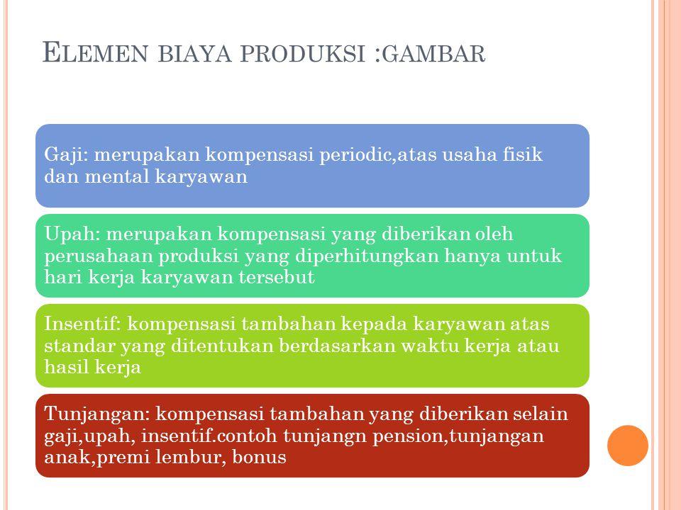 E LEMEN BIAYA PRODUKSI : GAMBAR Gaji: merupakan kompensasi periodic,atas usaha fisik dan mental karyawan Upah: merupakan kompensasi yang diberikan ole