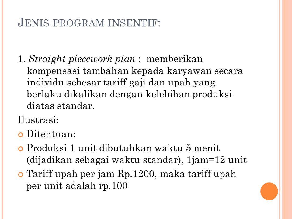 J ENIS PROGRAM INSENTIF : 1. Straight piecework plan : memberikan kompensasi tambahan kepada karyawan secara individu sebesar tariff gaji dan upah yan