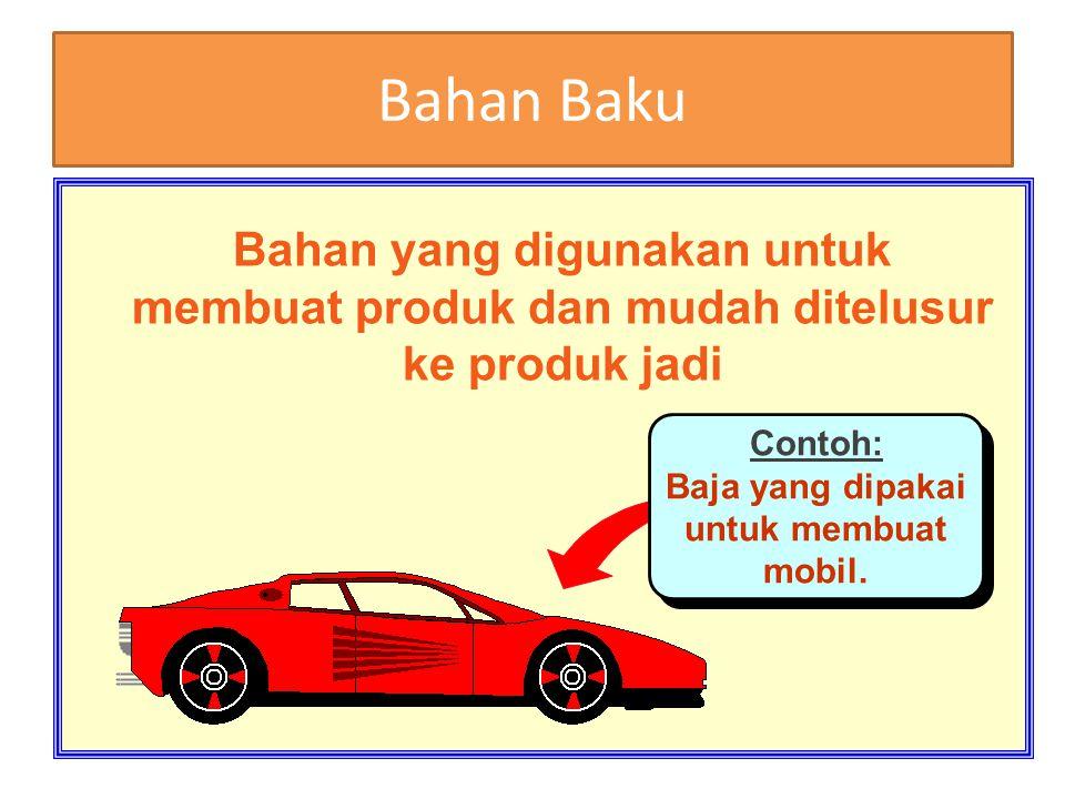 Contoh: Baja yang dipakai untuk membuat mobil.Contoh: Baja yang dipakai untuk membuat mobil.