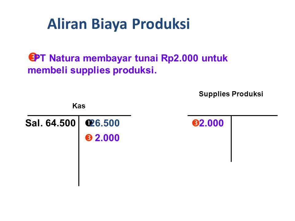 PT Natura memakai bahan Rp1.100 untuk proses produksi makanan dalam kemasan.