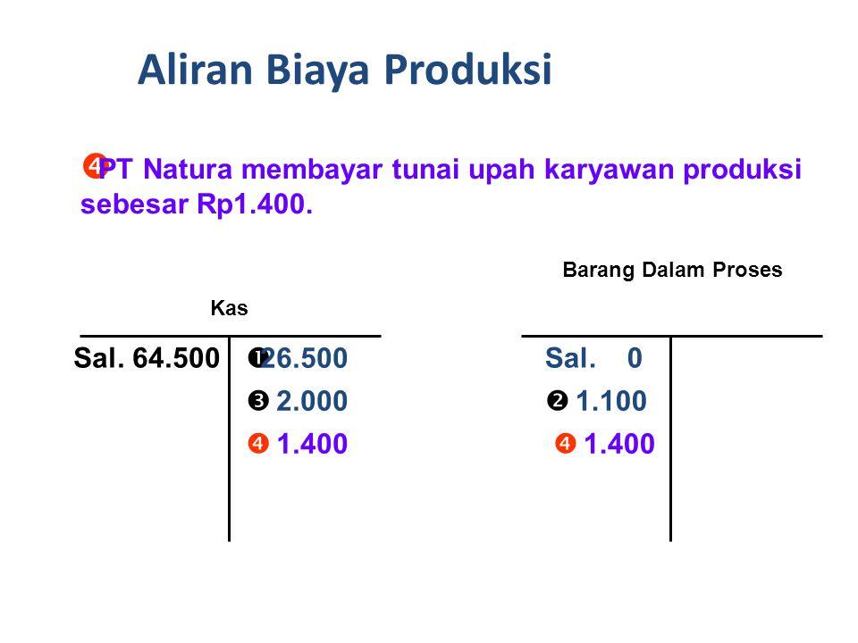  PT Natura membayar tunai Rp2.000 untuk membeli supplies produksi.