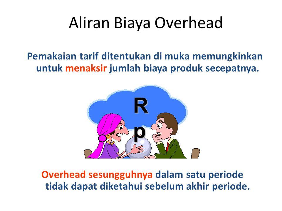 Overhead dibebankan = TODD × Aktivitas sesungguhnya Jumlah sesungguhnya dari dasar alokasi misalnya unit diproduksi, jam tenaga langsung, atau jam mesin.