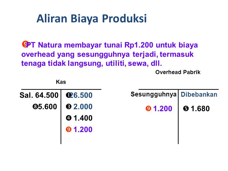  PT Natura mengakui pendapatan penjualan sebesar Rp5.600 dari 400 bungkus makanan yang sudah dijual.