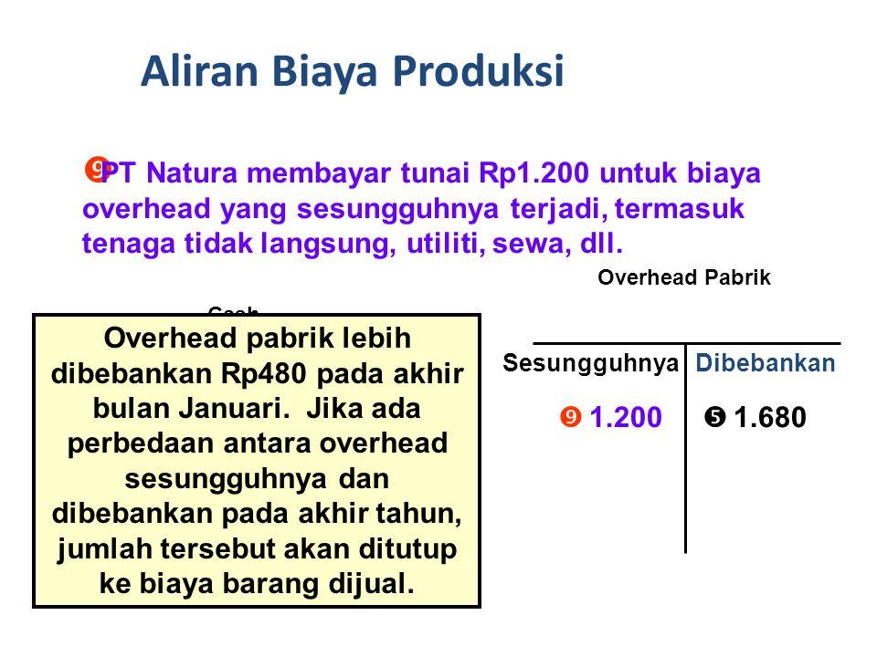  PT Natura membayar tunai Rp1.200 untuk biaya overhead yang sesungguhnya terjadi, termasuk tenaga tidak langsung, utiliti, sewa, dll.
