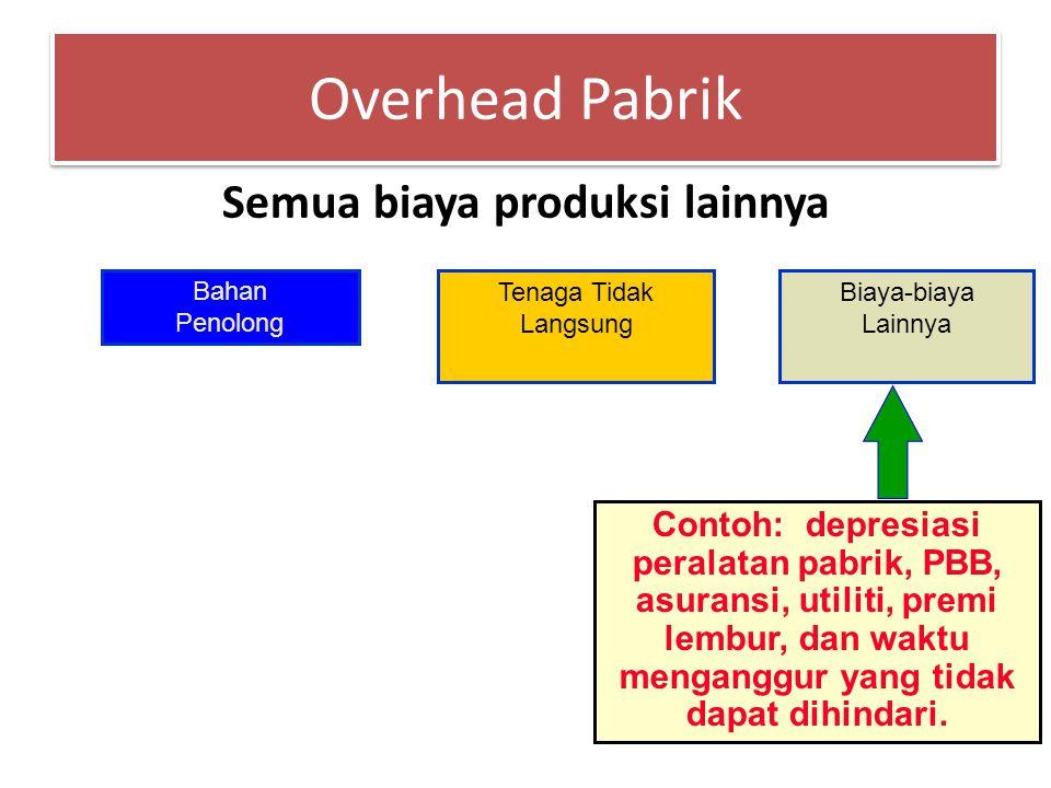 Kuis Bahan baku yang dipakai untuk produksi Rp280.000.