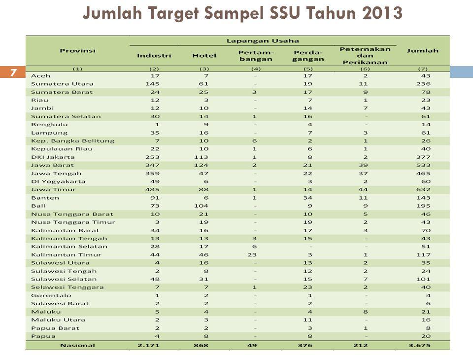 Jumlah Target Sampel SSU Tahun 2013 7