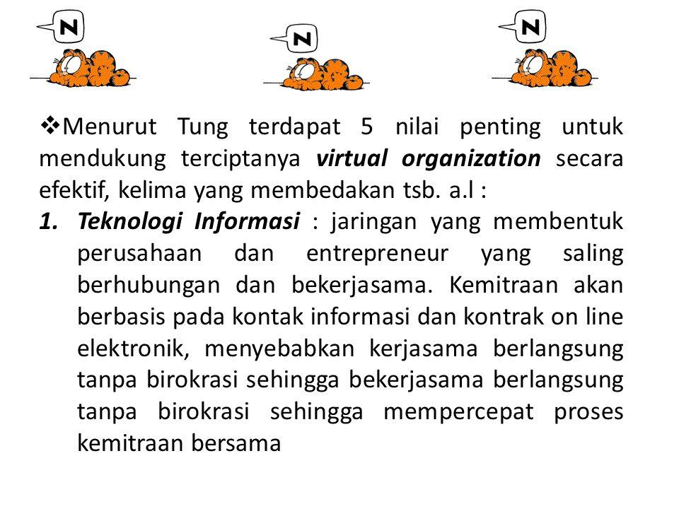 Menurut Tung terdapat 5 nilai penting untuk mendukung terciptanya virtual organization secara efektif, kelima yang membedakan tsb. a.l : 1.Teknologi