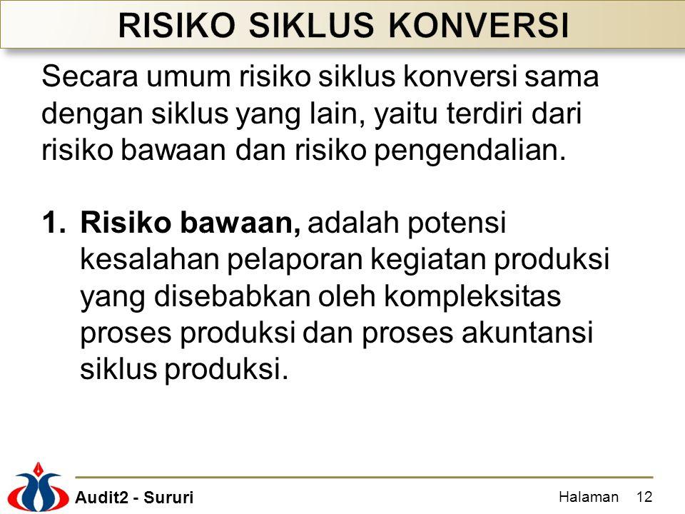 Audit2 - Sururi Secara umum risiko siklus konversi sama dengan siklus yang lain, yaitu terdiri dari risiko bawaan dan risiko pengendalian. 1.Risiko ba