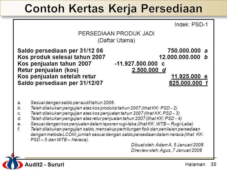Audit2 - Sururi Halaman35 Saldo persediaan per 31/12 06750.000.000 a Kos produk selesai tahun 200712.000.000.000 b Kos penjualan tahun 2007 -11.927.50