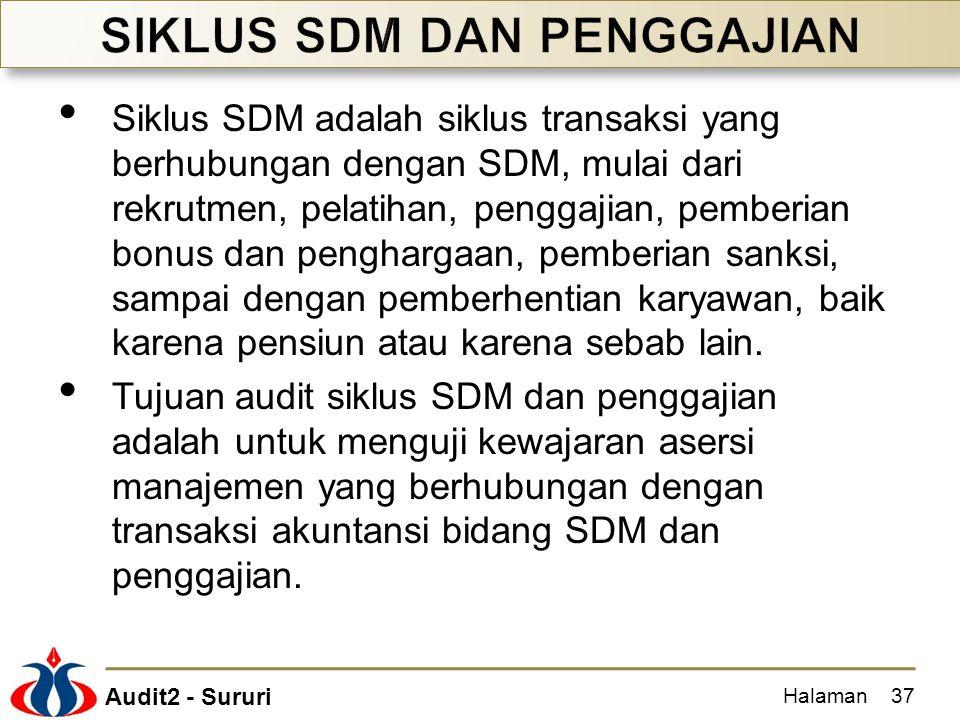 Audit2 - Sururi Siklus SDM adalah siklus transaksi yang berhubungan dengan SDM, mulai dari rekrutmen, pelatihan, penggajian, pemberian bonus dan pengh