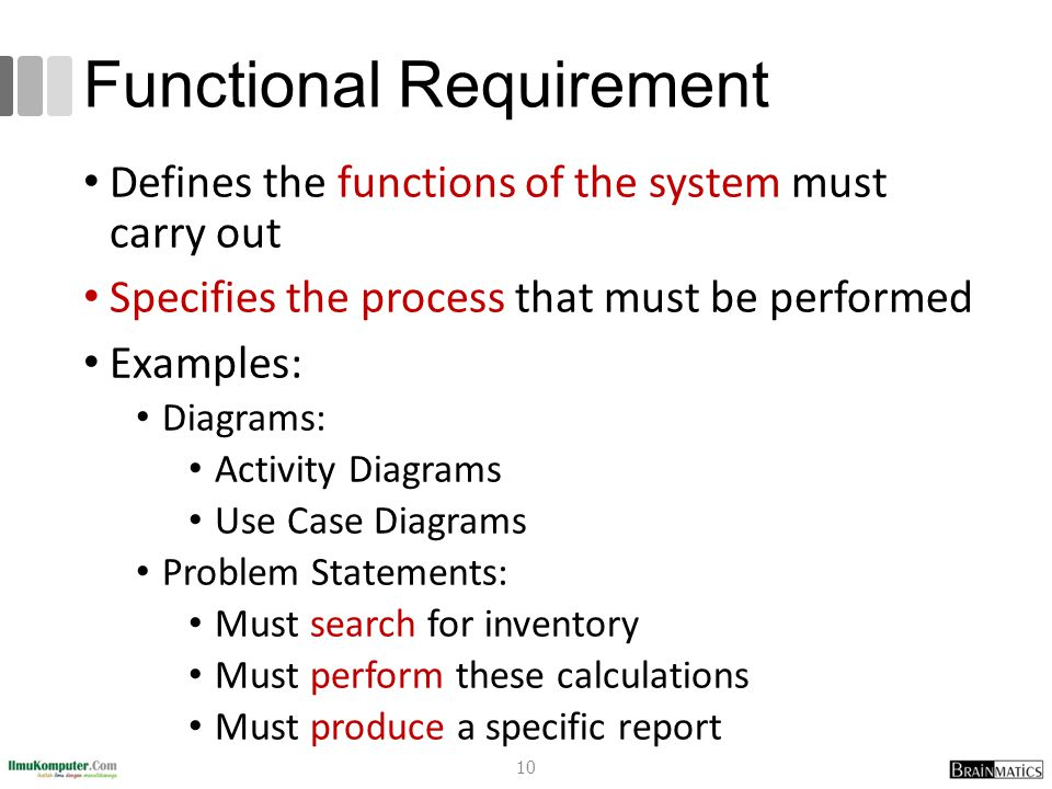 Functional Requirement Defines the functions of the system must carry out Specifies the process that must be performed Examples: Diagrams: Activity Di
