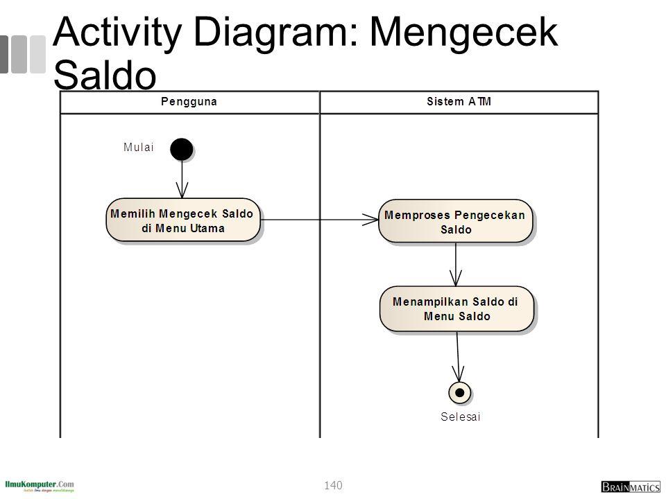 Activity Diagram: Mengecek Saldo 140