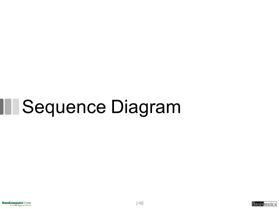 Sequence Diagram 148