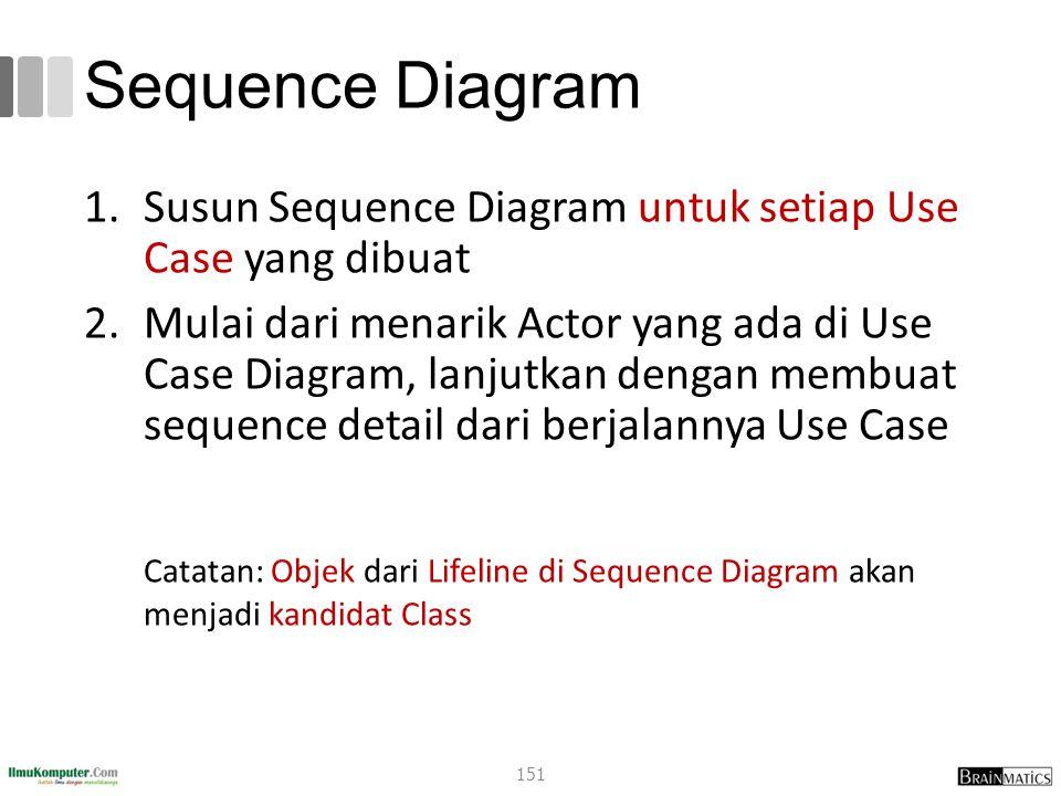 Sequence Diagram 1.Susun Sequence Diagram untuk setiap Use Case yang dibuat 2.Mulai dari menarik Actor yang ada di Use Case Diagram, lanjutkan dengan membuat sequence detail dari berjalannya Use Case Catatan: Objek dari Lifeline di Sequence Diagram akan menjadi kandidat Class 151