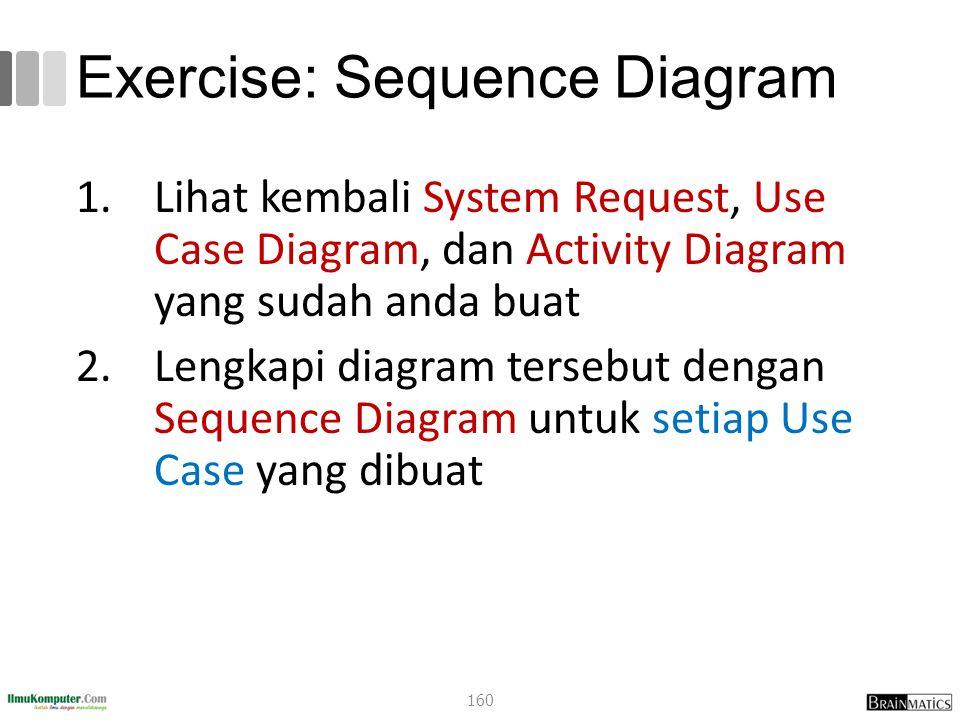 Exercise: Sequence Diagram 1.Lihat kembali System Request, Use Case Diagram, dan Activity Diagram yang sudah anda buat 2.Lengkapi diagram tersebut den