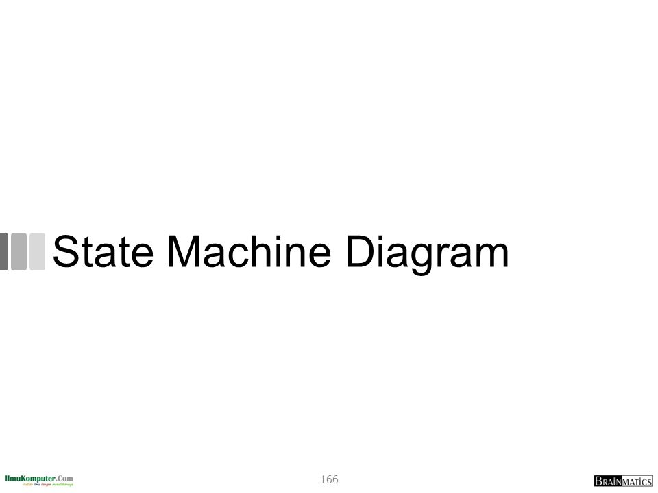 State Machine Diagram 166