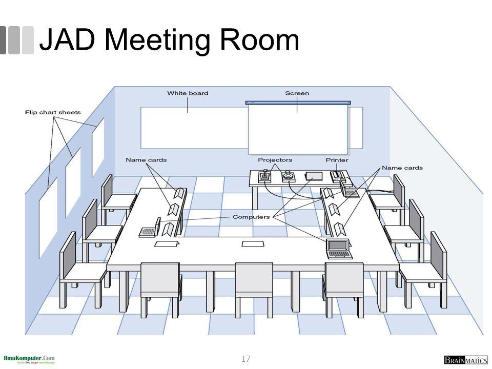 JAD Meeting Room JPEG Figure 5-5 Goes Here 17